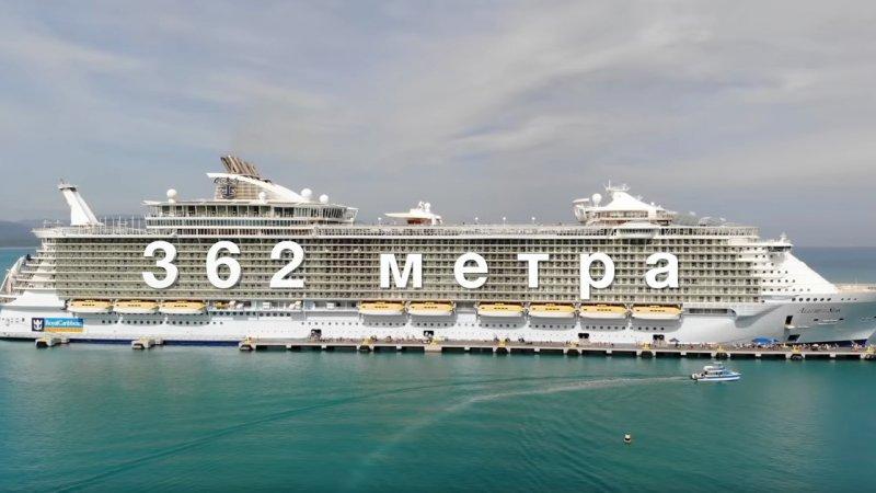 Круиз на самых больших лайнерах в мире Видео Путешествия
