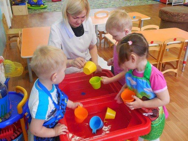 Детский сад №35 Образование, наука
