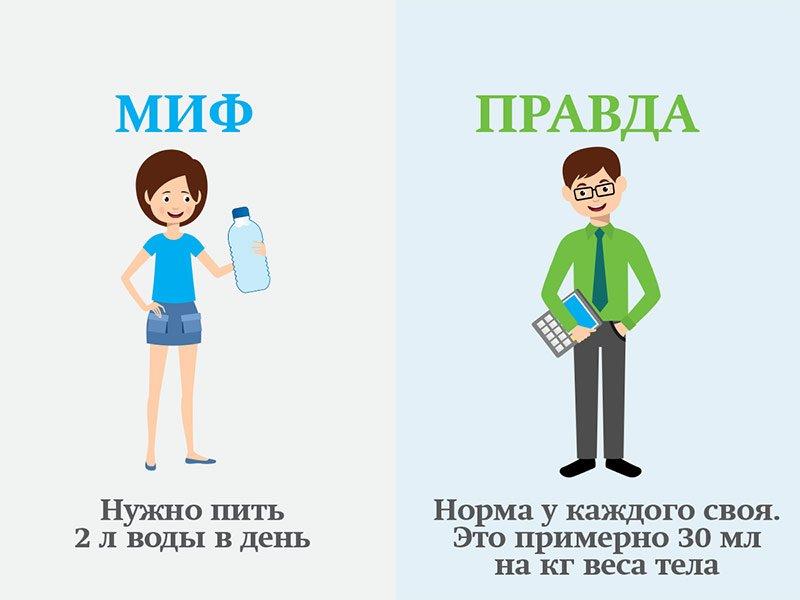 Почему так важно пить воду