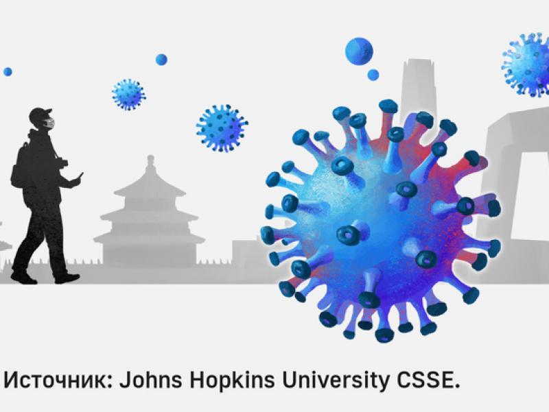 Коронавирус на Кубани и в мире. Самое актуальное на 22 апреля